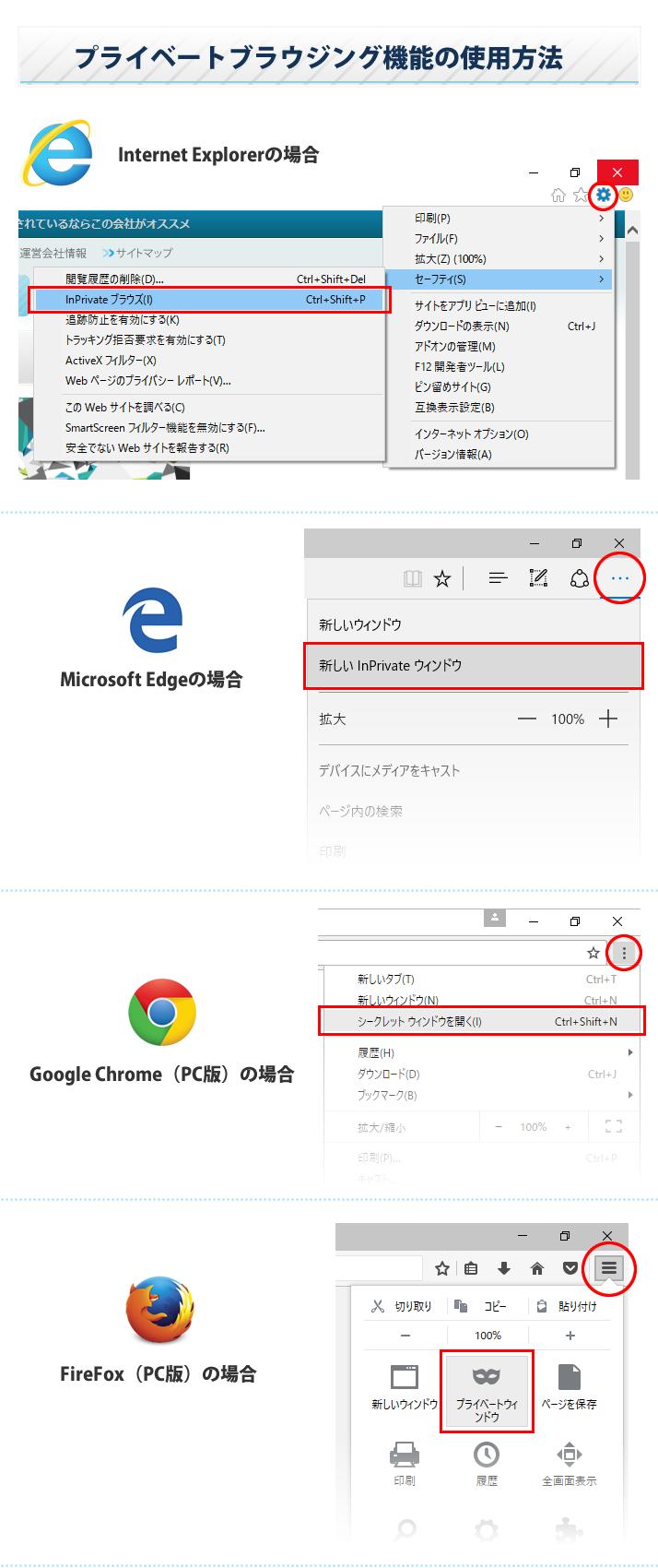 プライベートブラウジング機能の使用方法 Internet Explorerの場合 Microsoft Edgeの場合 Google Chrome(PC版)の場合 FireFox(PC版)の場合